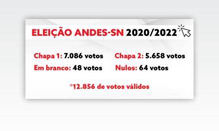 Chapa 1 – Unidade para Lutar vence processo eleitoral do ANDES-SN para o biênio 2020/2022